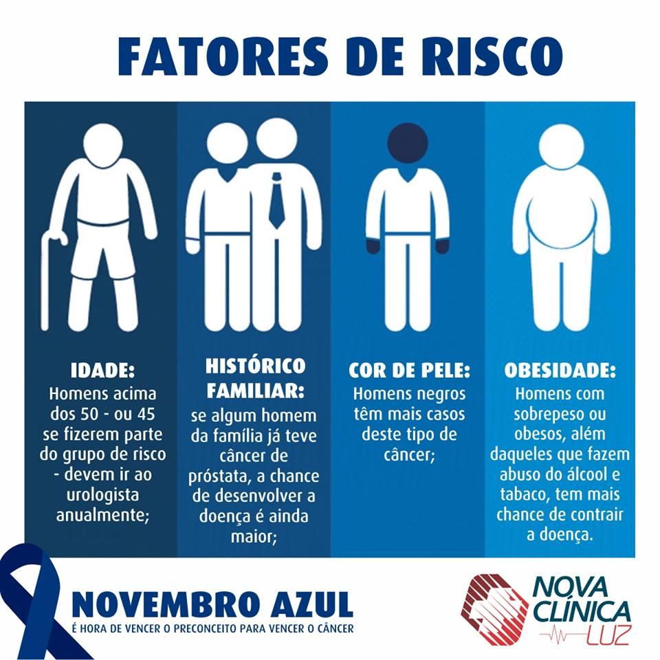 cancer de prostata costa rica